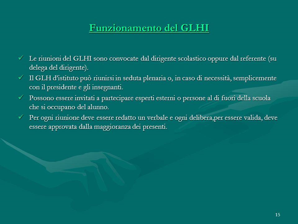 Funzionamento del GLHI
