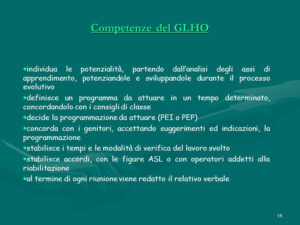 Competenze del GLHO