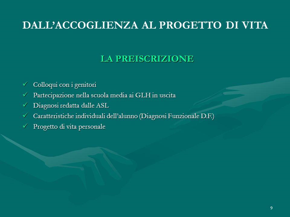 DALL'ACCOGLIENZA AL PROGETTO DI VITA