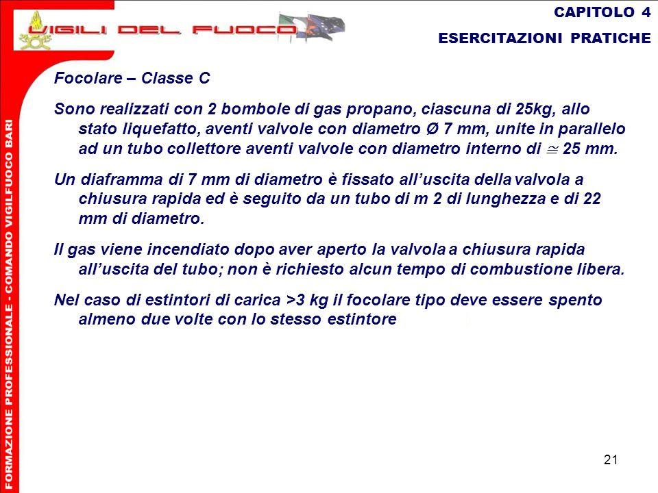 CAPITOLO 4 ESERCITAZIONI PRATICHE. Focolare – Classe C.