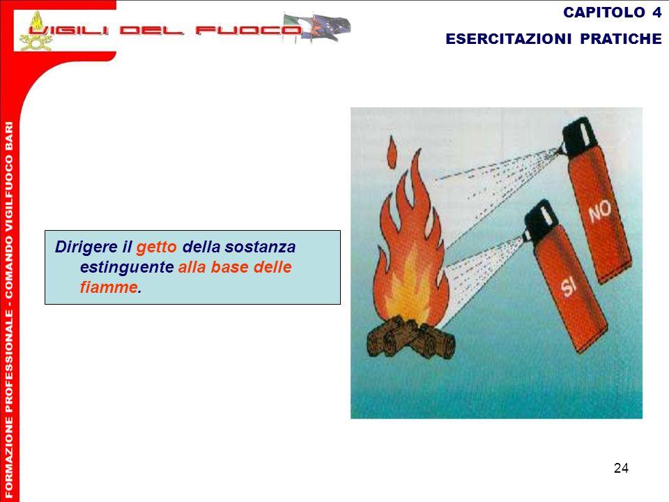 Dirigere il getto della sostanza estinguente alla base delle fiamme.