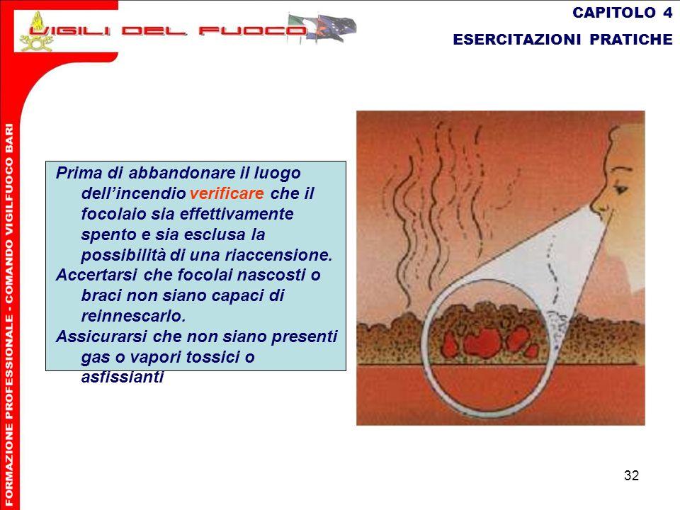 Assicurarsi che non siano presenti gas o vapori tossici o asfissianti