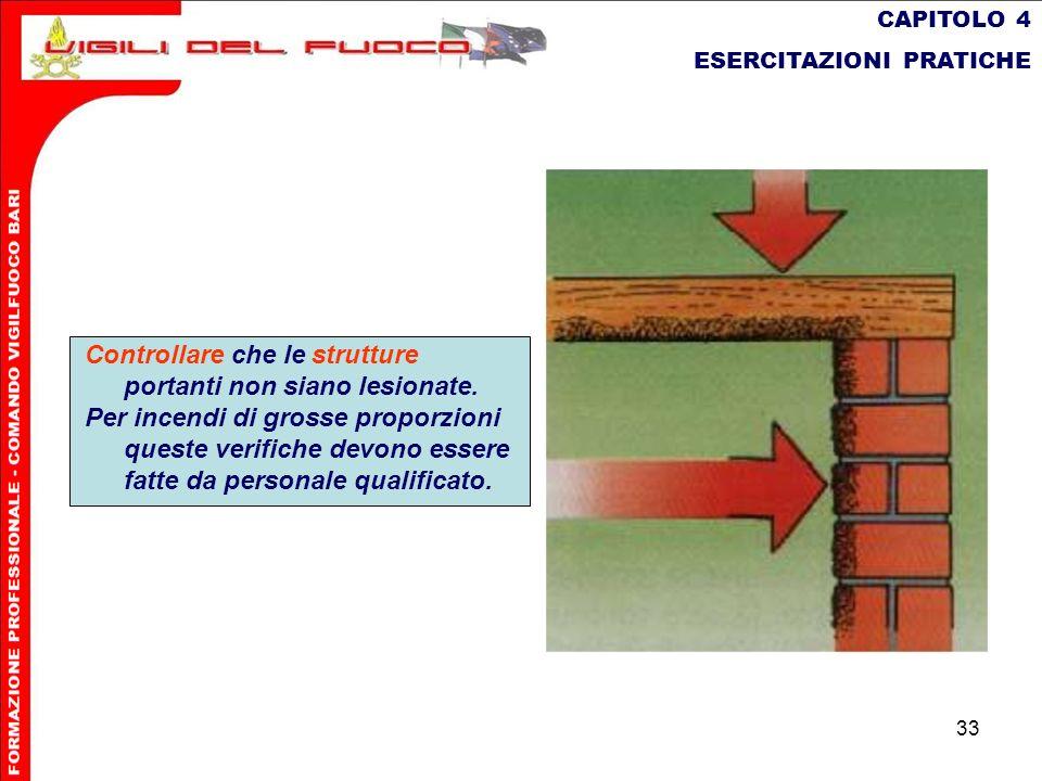 Controllare che le strutture portanti non siano lesionate.