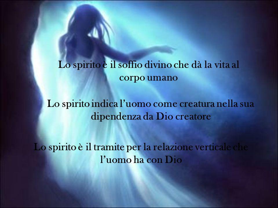 Lo spirito è il soffio divino che dà la vita al corpo umano