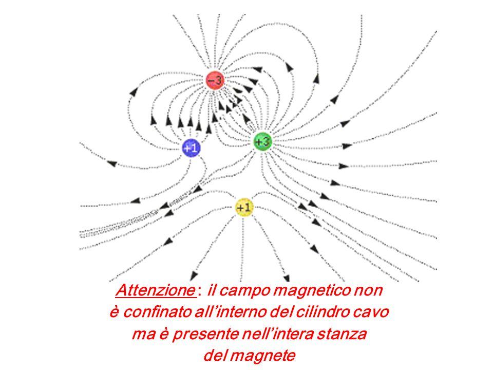 Attenzione : il campo magnetico non