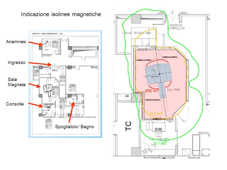 TC Indicazione isolinee magnetiche Anamnesi Ingresso Sala Magnete