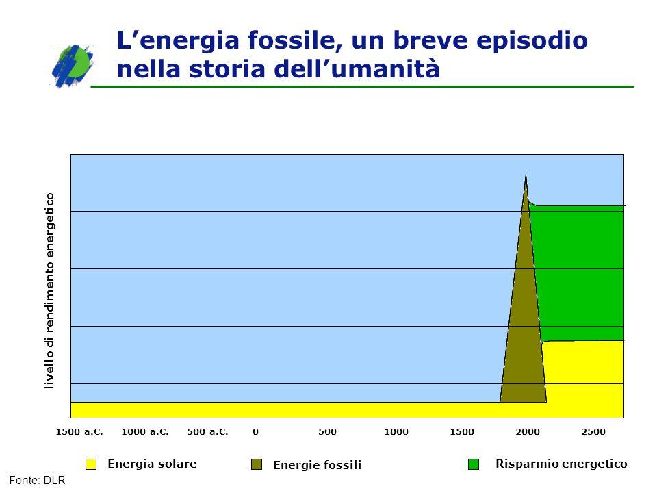 livello di rendimento energetico