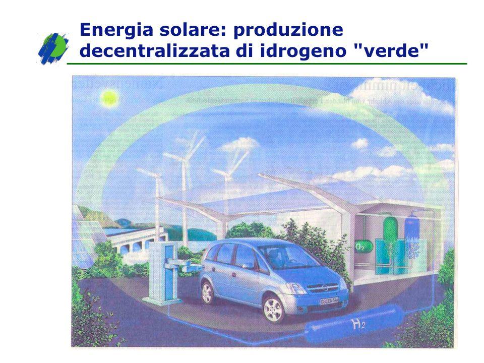 Energia solare: produzione decentralizzata di idrogeno verde