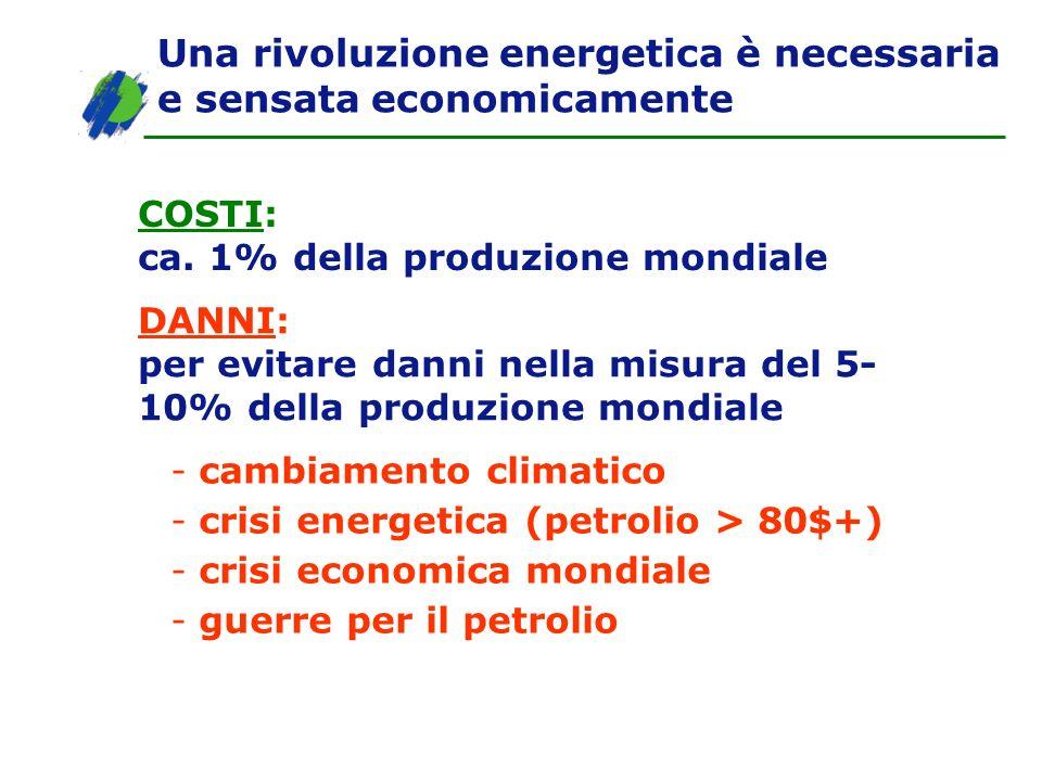Una rivoluzione energetica è necessaria e sensata economicamente