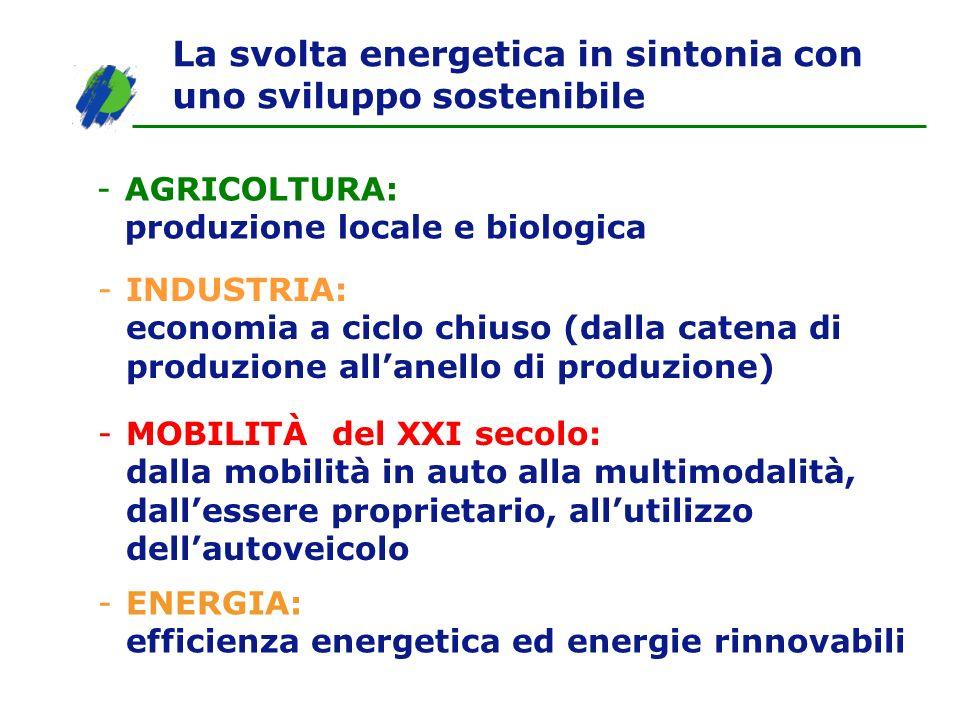 La svolta energetica in sintonia con uno sviluppo sostenibile