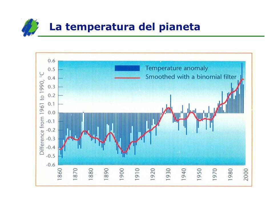 La temperatura del pianeta