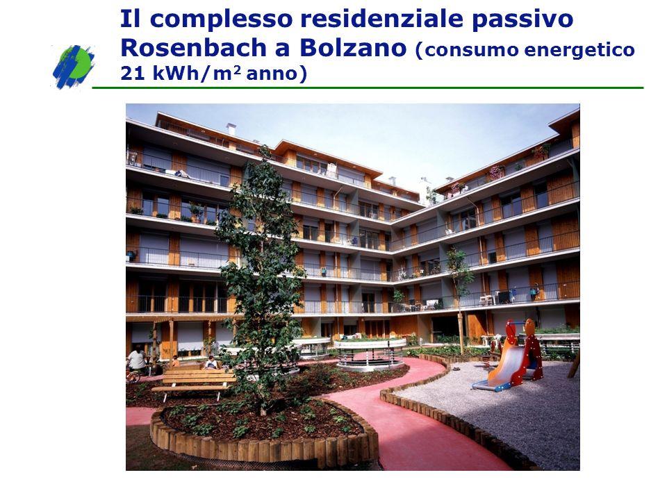 Il complesso residenziale passivo Rosenbach a Bolzano (consumo energetico 21 kWh/m2 anno)