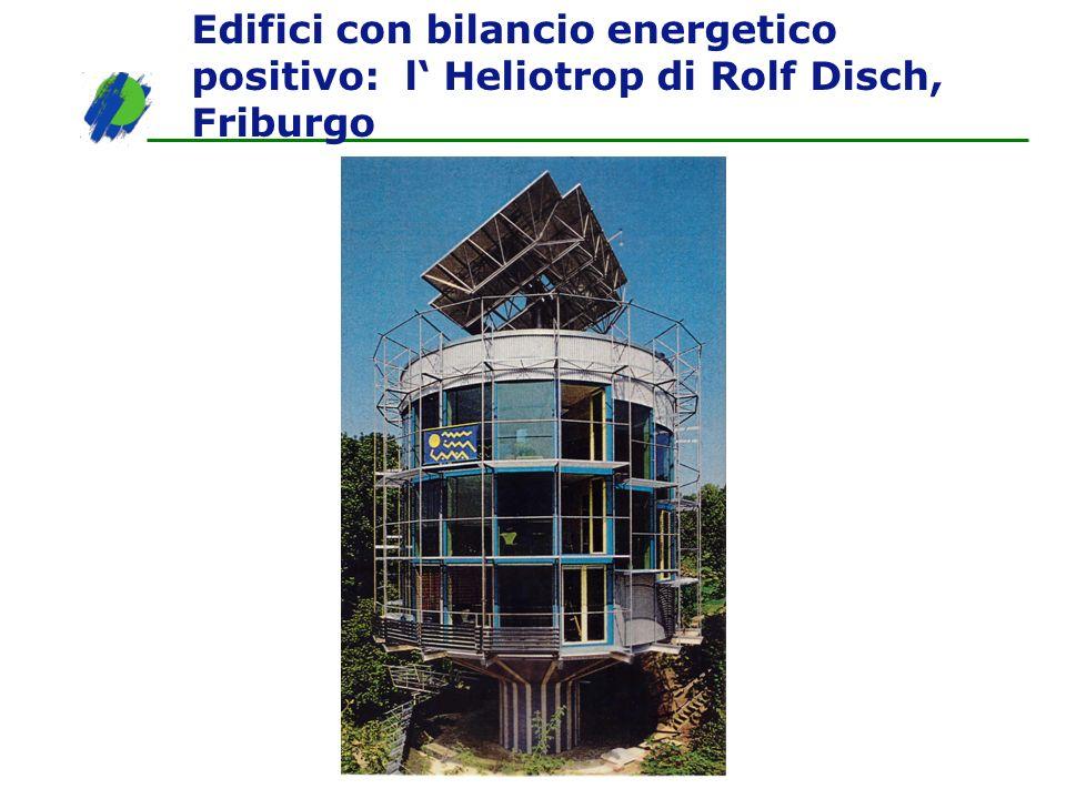 Edifici con bilancio energetico positivo: l' Heliotrop di Rolf Disch, Friburgo