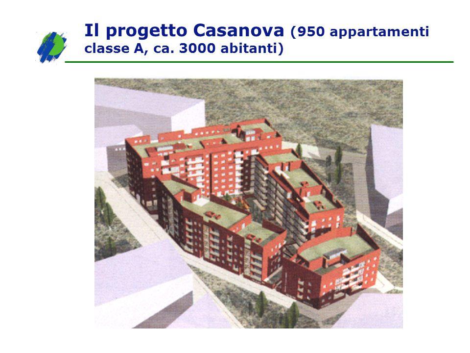 Il progetto Casanova (950 appartamenti classe A, ca. 3000 abitanti)