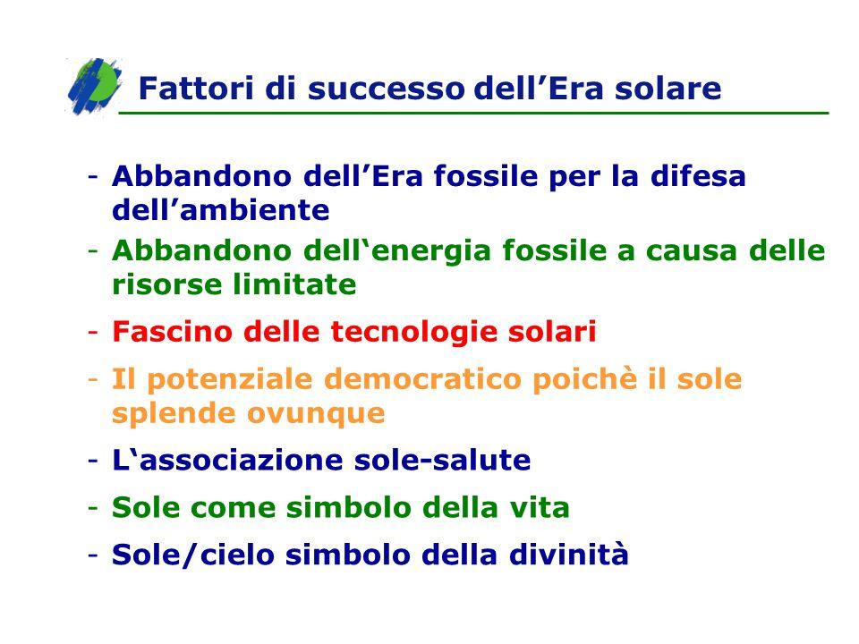 Fattori di successo dell'Era solare