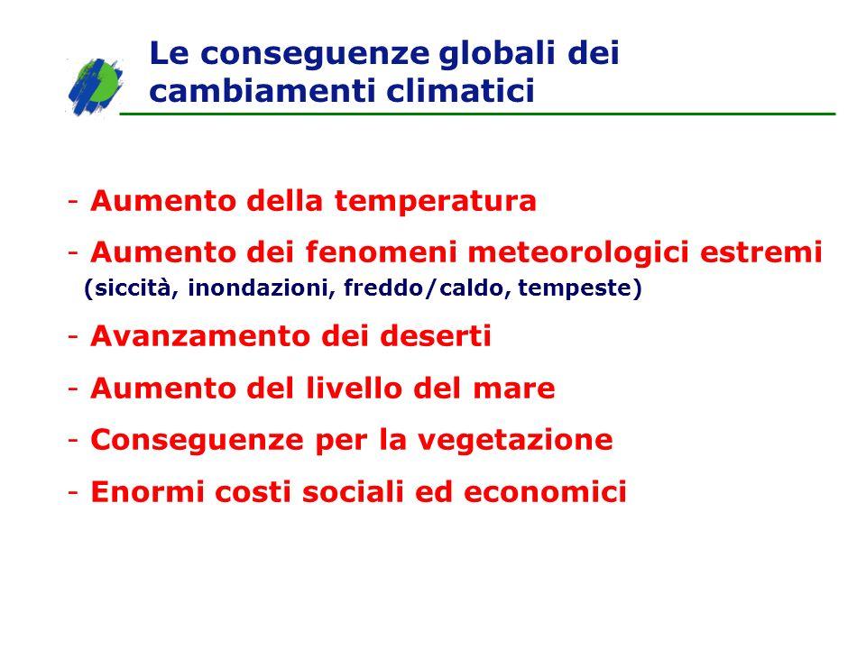 Le conseguenze globali dei cambiamenti climatici