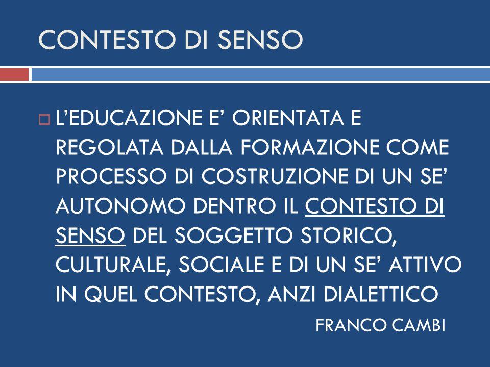CONTESTO DI SENSO