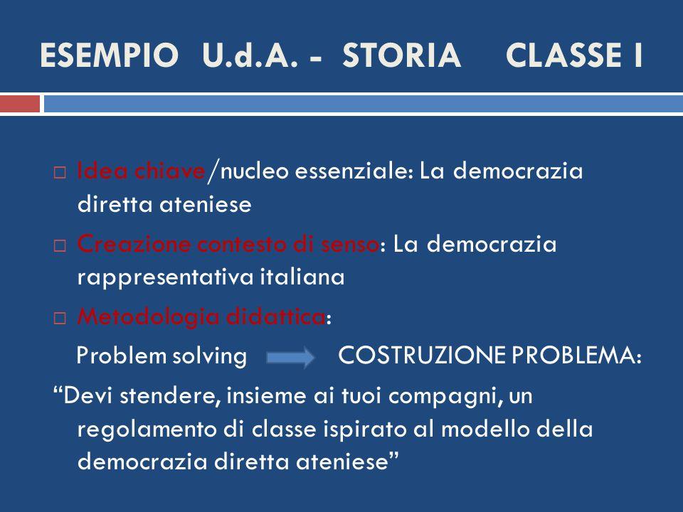 ESEMPIO U.d.A. - STORIA CLASSE I