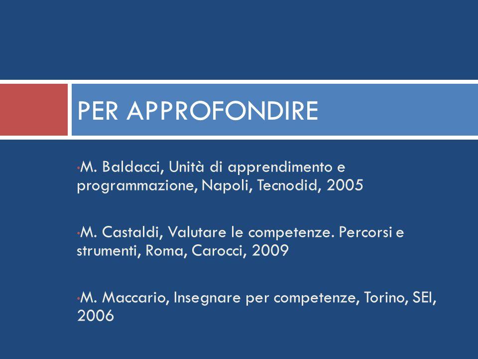 PER APPROFONDIRE M. Baldacci, Unità di apprendimento e programmazione, Napoli, Tecnodid, 2005.