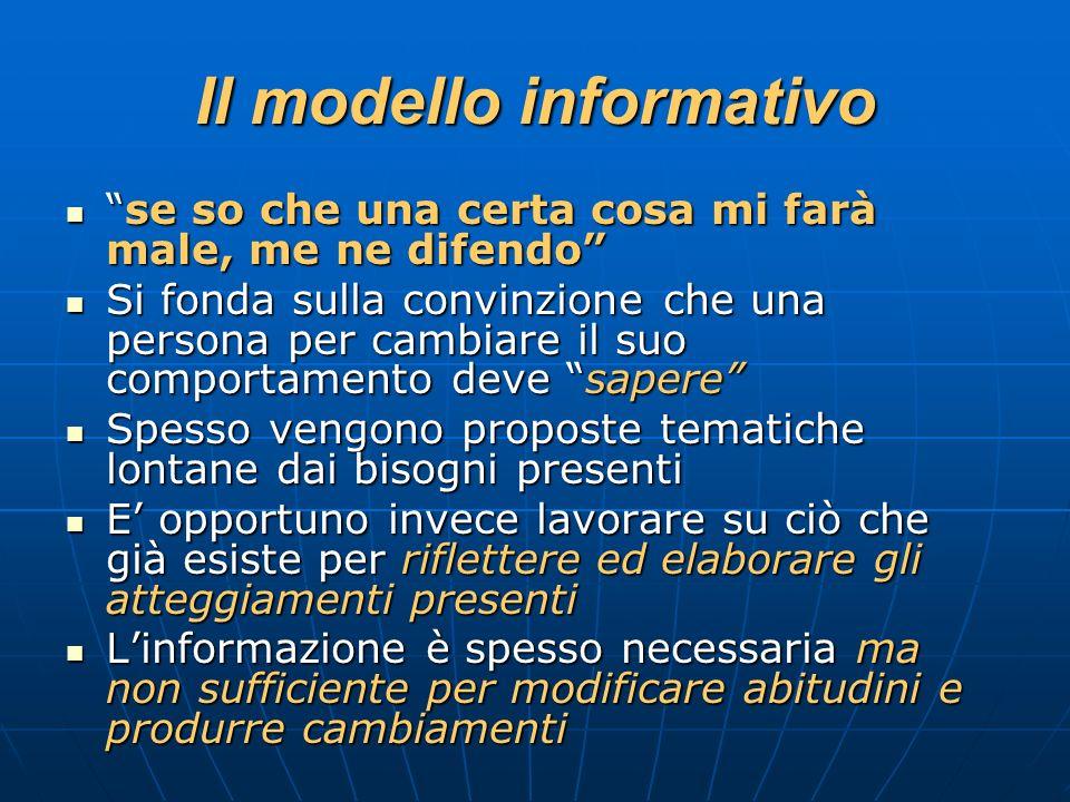 Il modello informativo