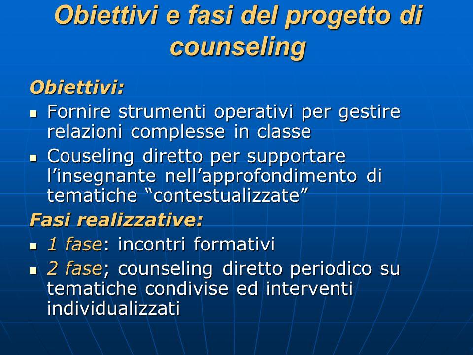 Obiettivi e fasi del progetto di counseling
