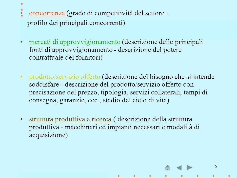 concorrenza (grado di competitività del settore -