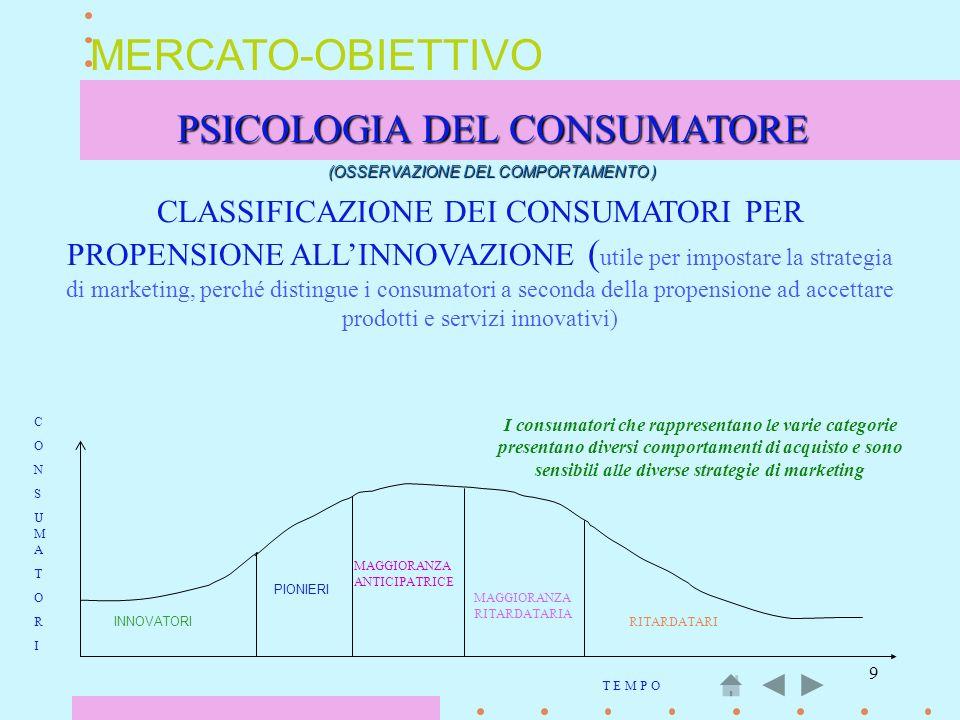 MERCATO-OBIETTIVO PSICOLOGIA DEL CONSUMATORE