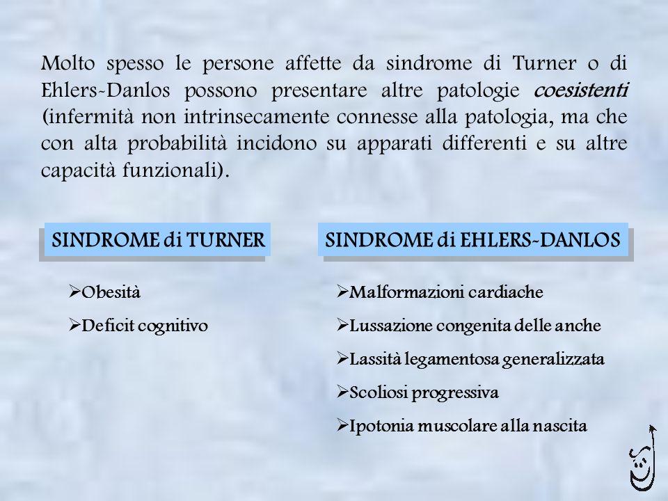 SINDROME di EHLERS-DANLOS