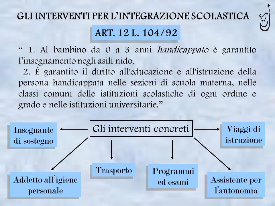GLI INTERVENTI PER L'INTEGRAZIONE SCOLASTICA