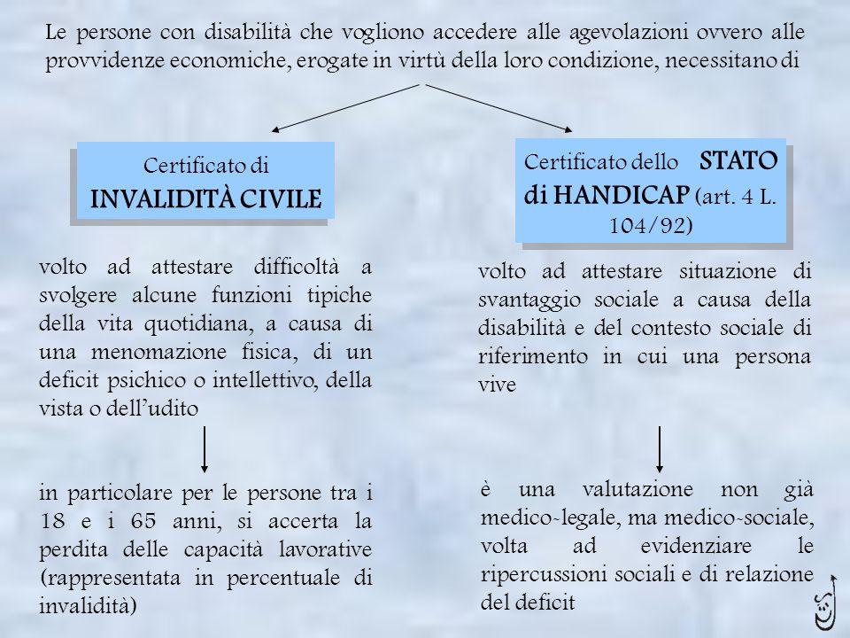 Certificato di INVALIDITÀ CIVILE