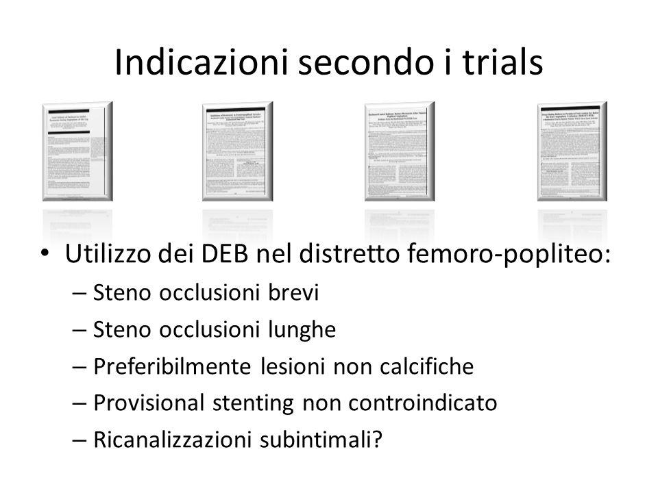 Indicazioni secondo i trials