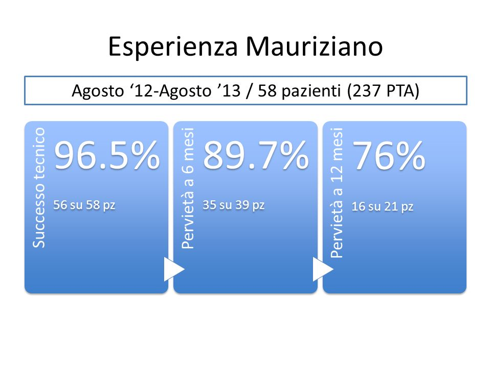 Esperienza Mauriziano