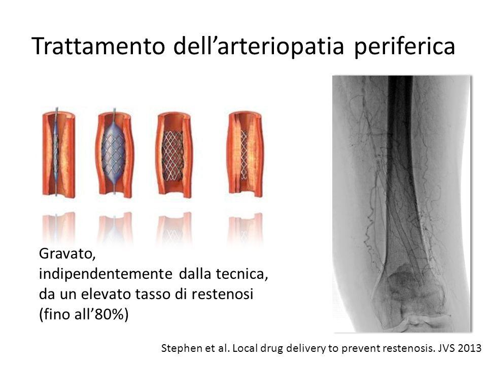 Trattamento dell'arteriopatia periferica