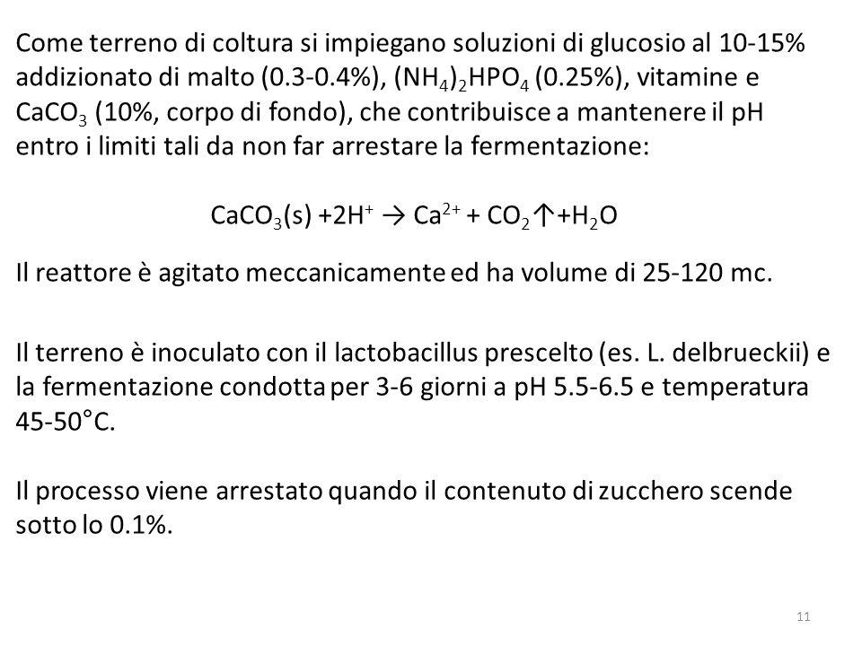 CaCO3(s) +2H+ → Ca2+ + CO2↑+H2O