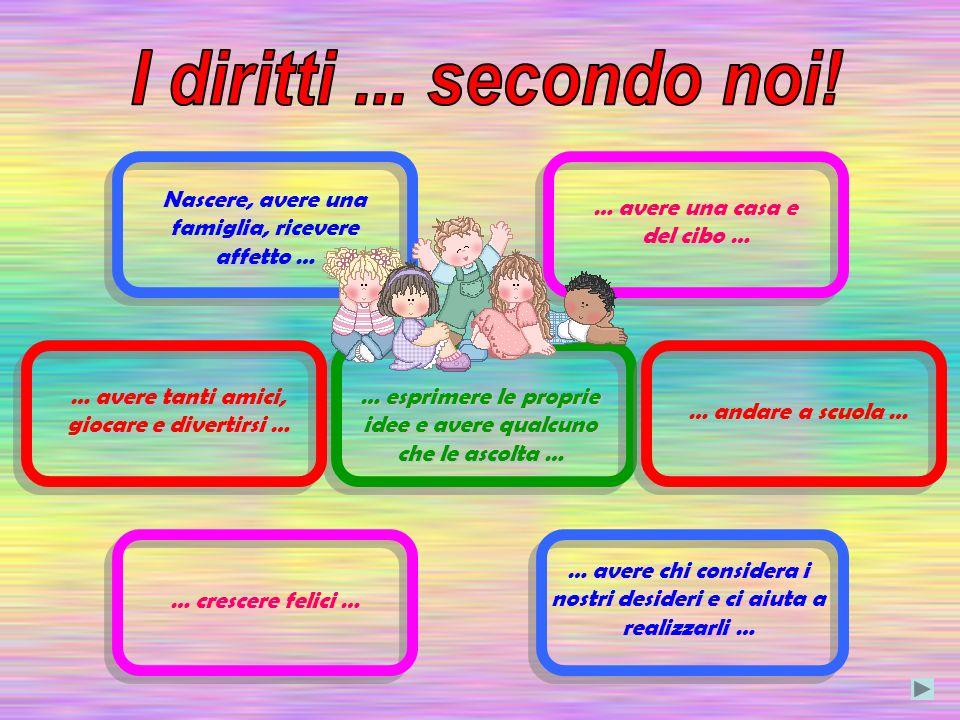 I diritti ... secondo noi! Nascere, avere una famiglia, ricevere affetto … … avere una casa e del cibo …