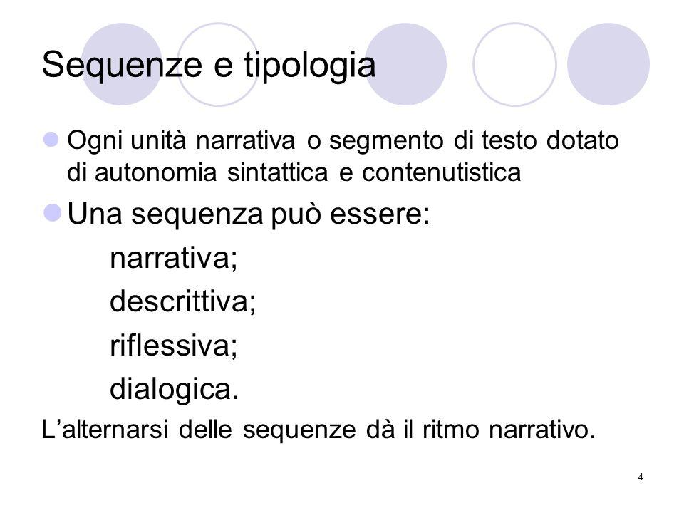 Sequenze e tipologia Una sequenza può essere: narrativa; descrittiva;