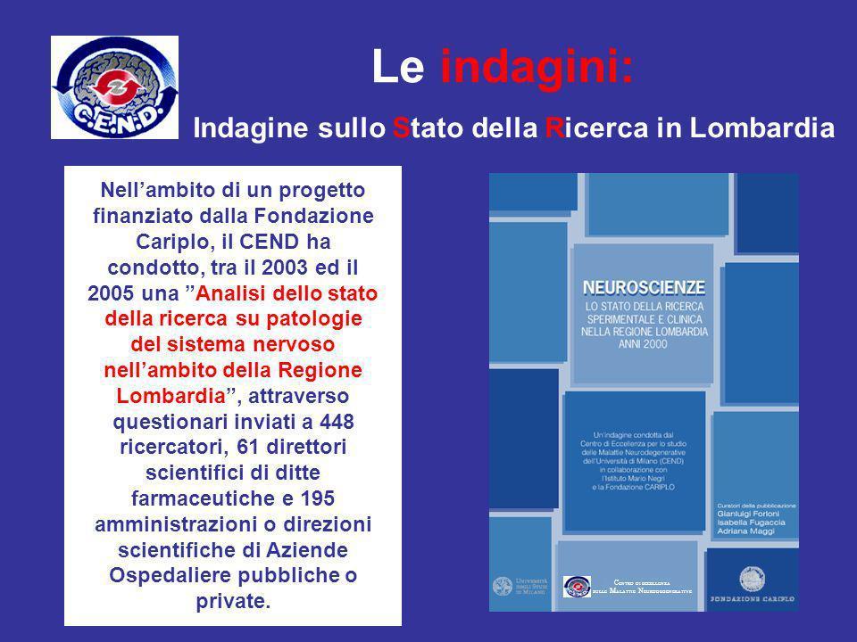 Indagine sullo Stato della Ricerca in Lombardia