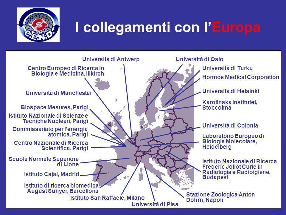 I collegamenti con l'Europa