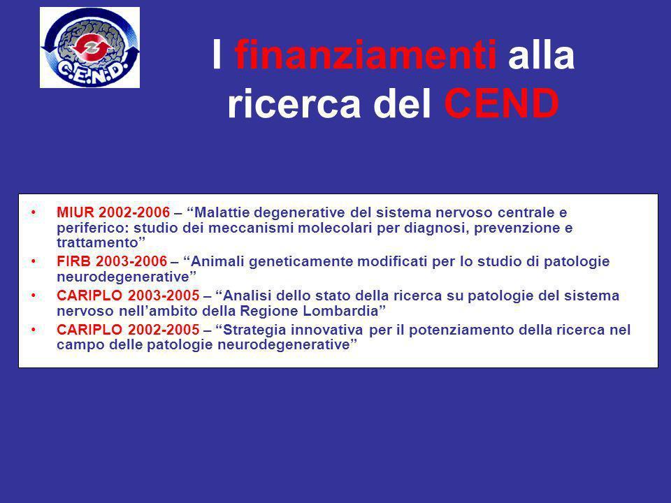 I finanziamenti alla ricerca del CEND
