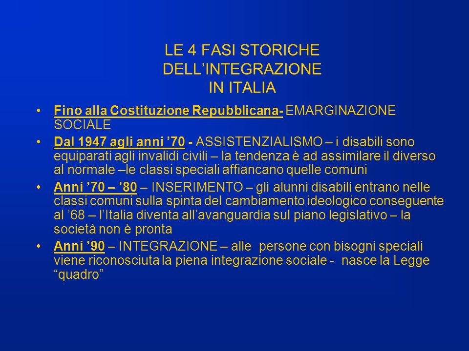LE 4 FASI STORICHE DELL'INTEGRAZIONE IN ITALIA