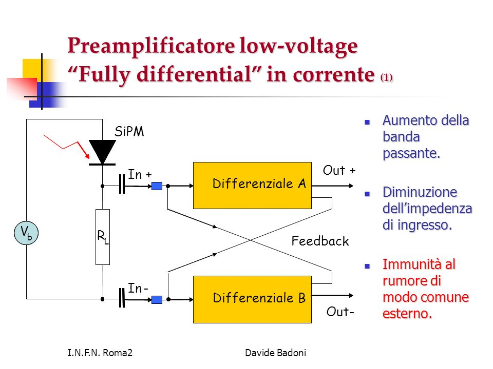 Preamplificatore low-voltage Fully differential in corrente (1)