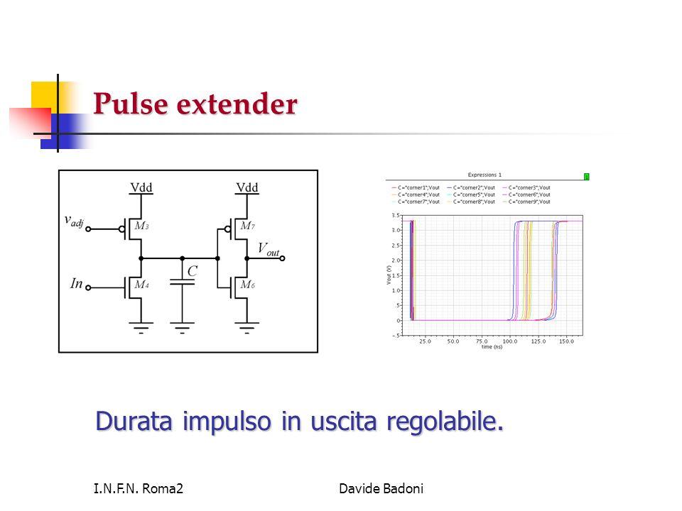 Pulse extender Durata impulso in uscita regolabile. I.N.F.N. Roma2