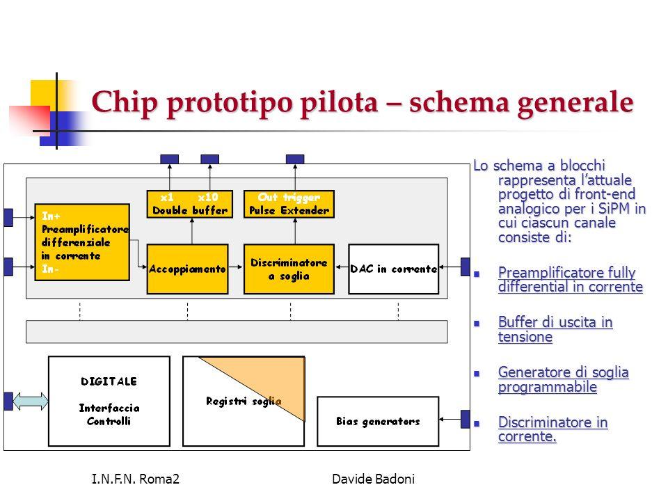Chip prototipo pilota – schema generale