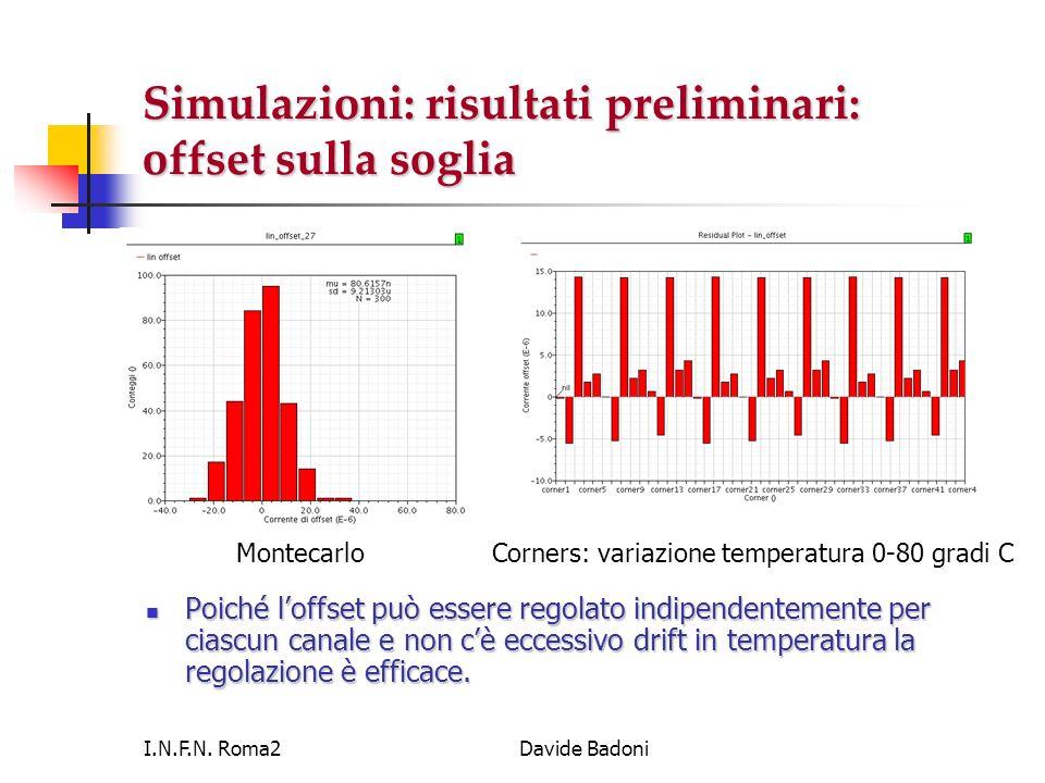 Simulazioni: risultati preliminari: offset sulla soglia