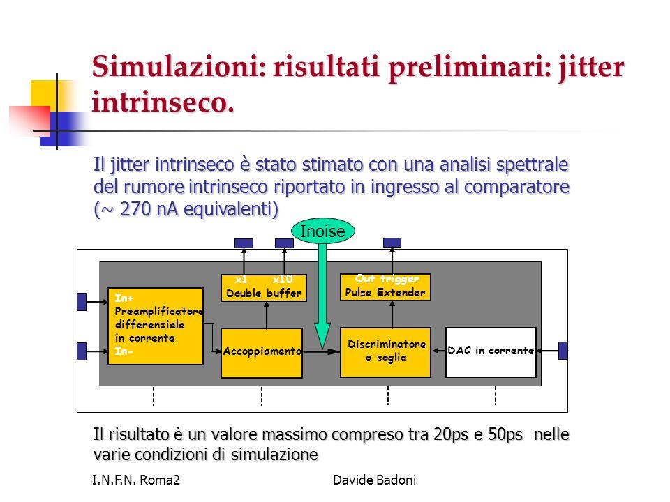 Simulazioni: risultati preliminari: jitter intrinseco.
