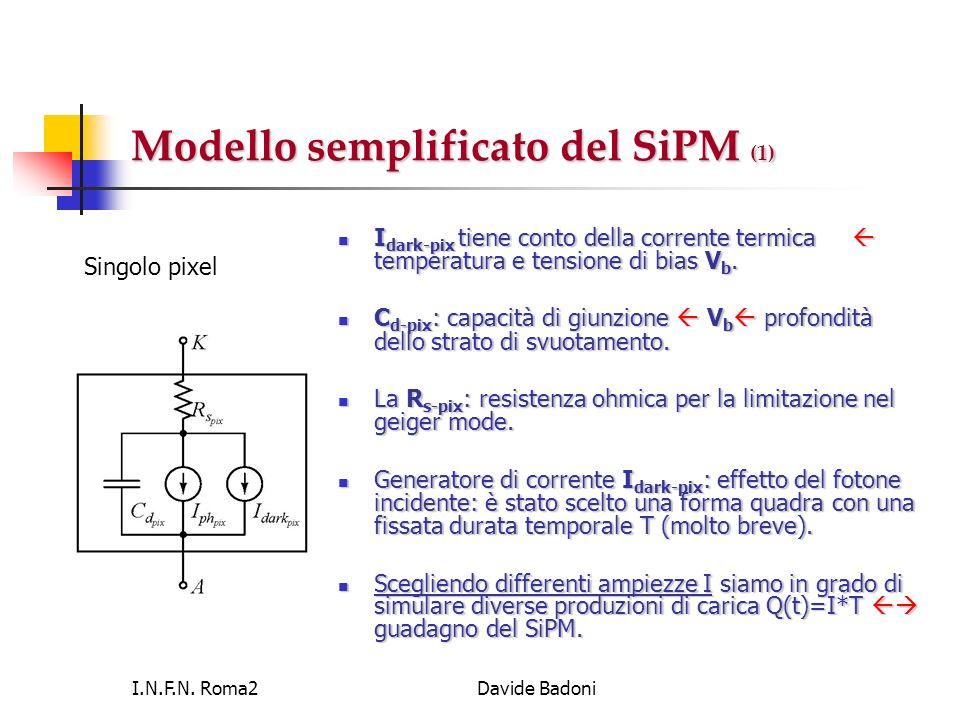 Modello semplificato del SiPM (1)