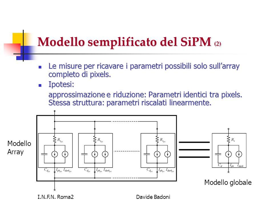 Modello semplificato del SiPM (2)