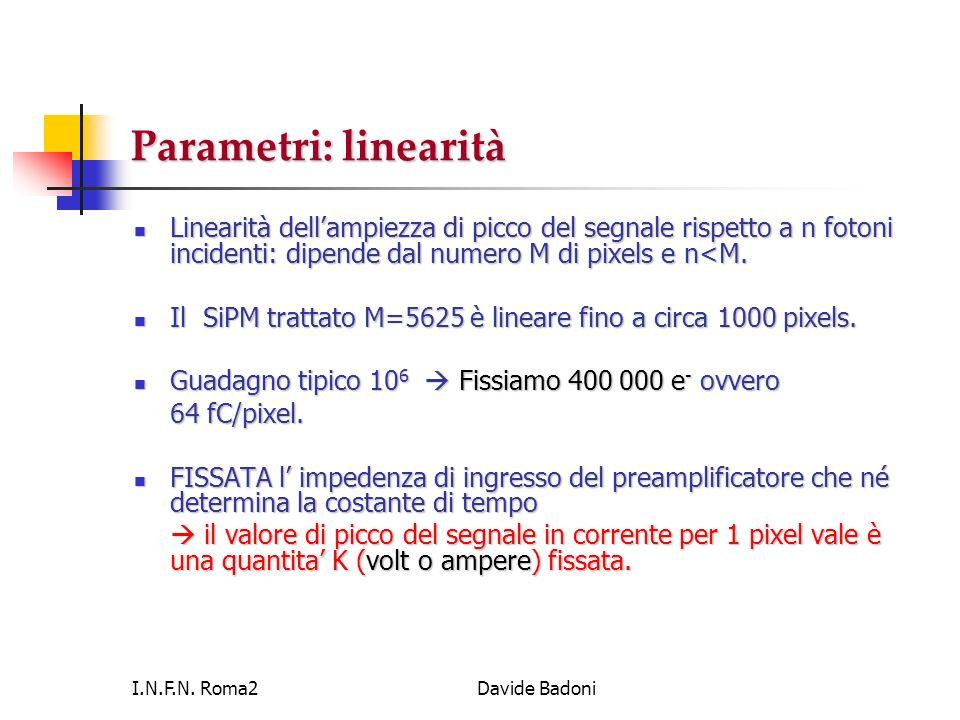 Parametri: linearità Linearità dell'ampiezza di picco del segnale rispetto a n fotoni incidenti: dipende dal numero M di pixels e n<M.
