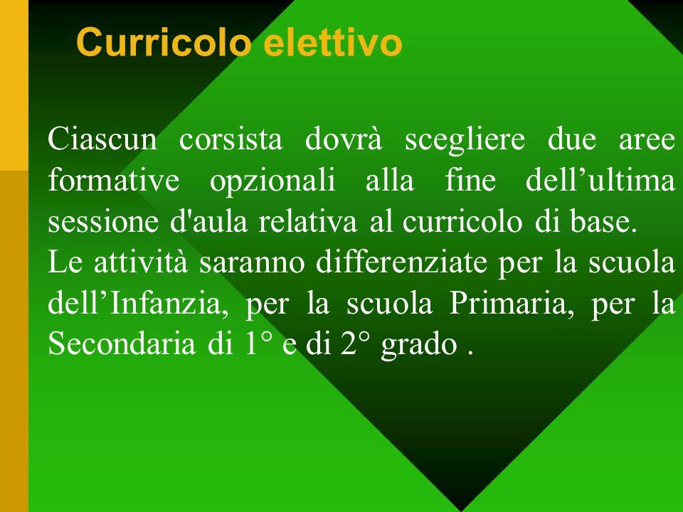 Curricolo elettivo Ciascun corsista dovrà scegliere due aree formative opzionali alla fine dell'ultima sessione d aula relativa al curricolo di base.