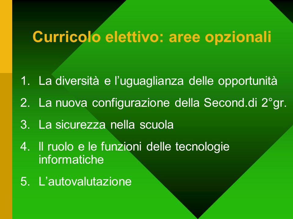 Curricolo elettivo: aree opzionali